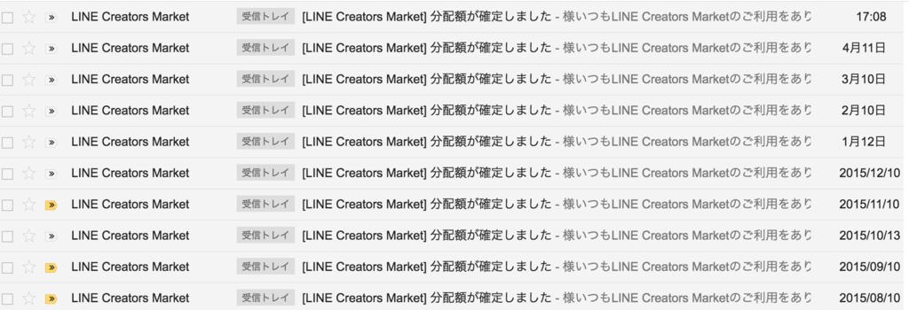 [LINE Creators Market] 分配額が確定しました