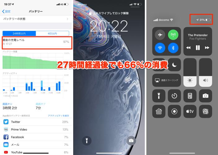 iPhone XR (テンアール) バッテリー性能