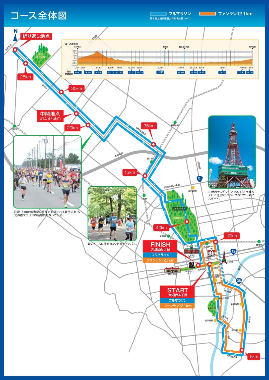 北海道マラソン 2019コースマップ