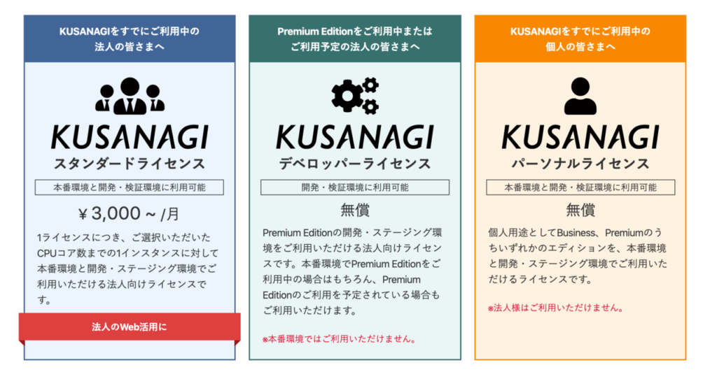 KUSANAGI ライセンス